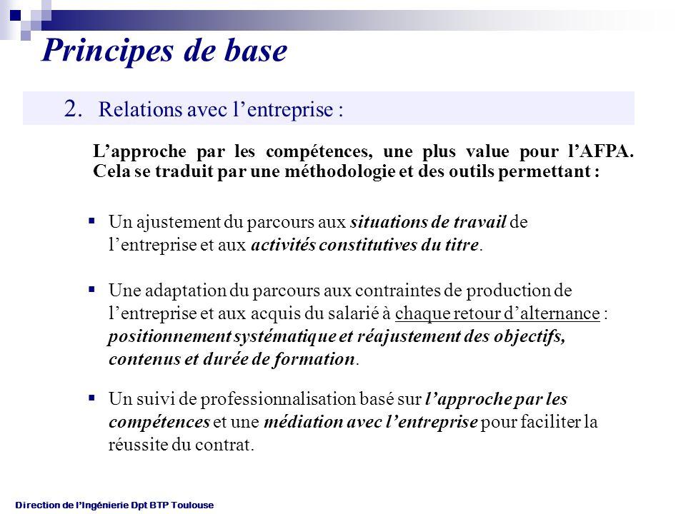 Principes de base Relations avec l'entreprise :