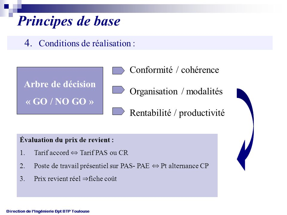 Principes de base Conformité / cohérence Arbre de décision