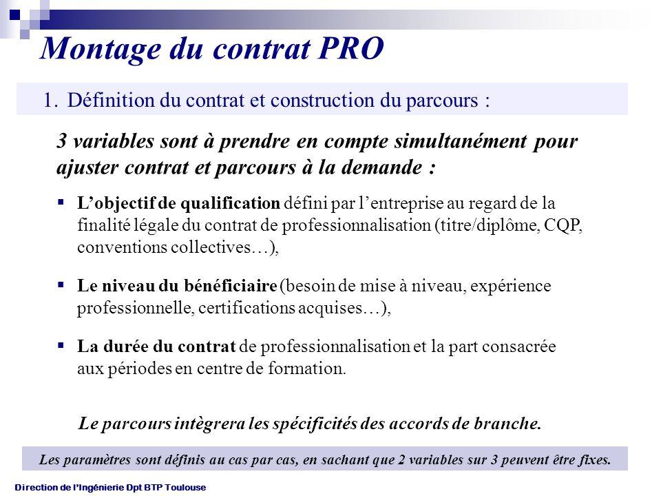 Montage du contrat PRO Définition du contrat et construction du parcours :