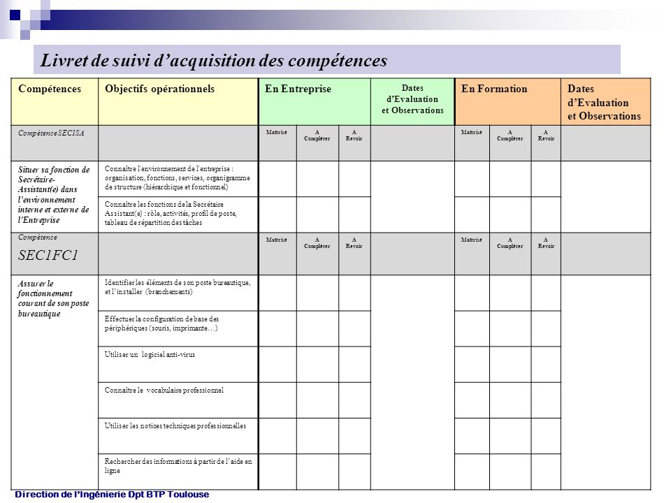 Dates d'Evaluation et Observations