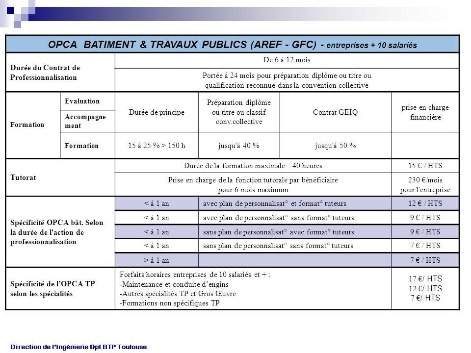 OPCA BATIMENT & TRAVAUX PUBLICS (AREF - GFC) - entreprises + 10 salariés