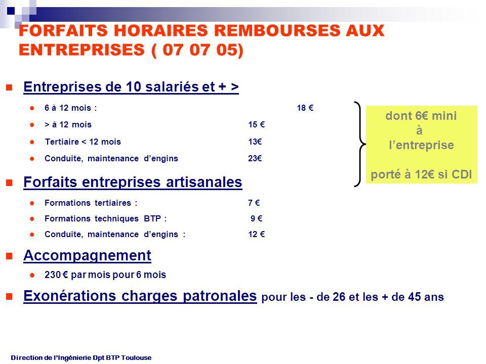 FORFAITS HORAIRES REMBOURSES AUX ENTREPRISES ( 07 07 05)