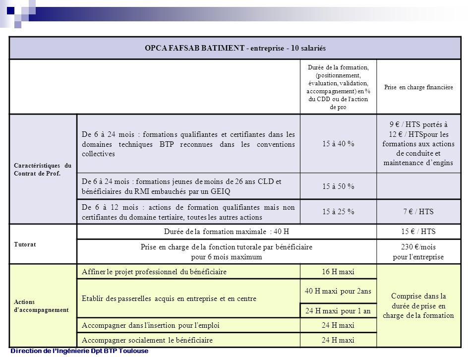 OPCA FAFSAB BATIMENT - entreprise - 10 salariés
