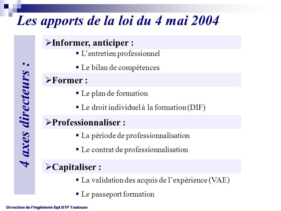 Les apports de la loi du 4 mai 2004