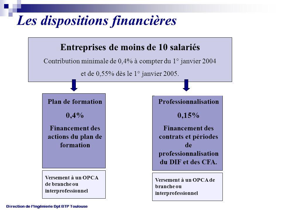 Les dispositions financières