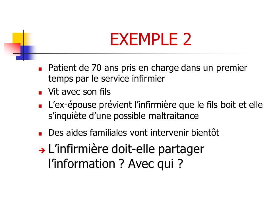 EXEMPLE 2 L'infirmière doit-elle partager l'information Avec qui