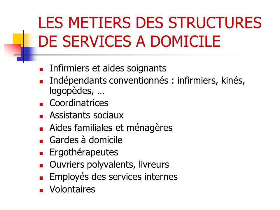 LES METIERS DES STRUCTURES DE SERVICES A DOMICILE