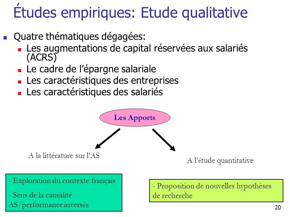 Études empiriques: Etude qualitative