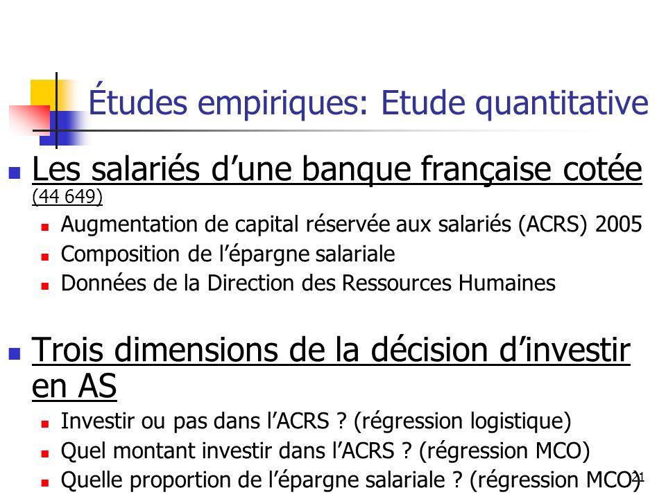Études empiriques: Etude quantitative