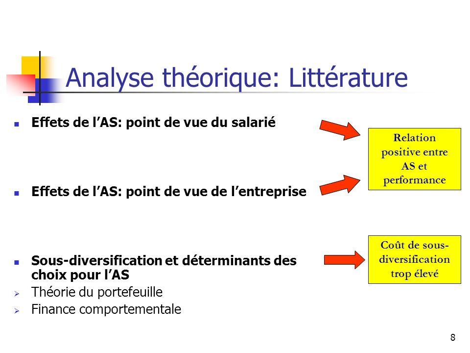 Analyse théorique: Littérature