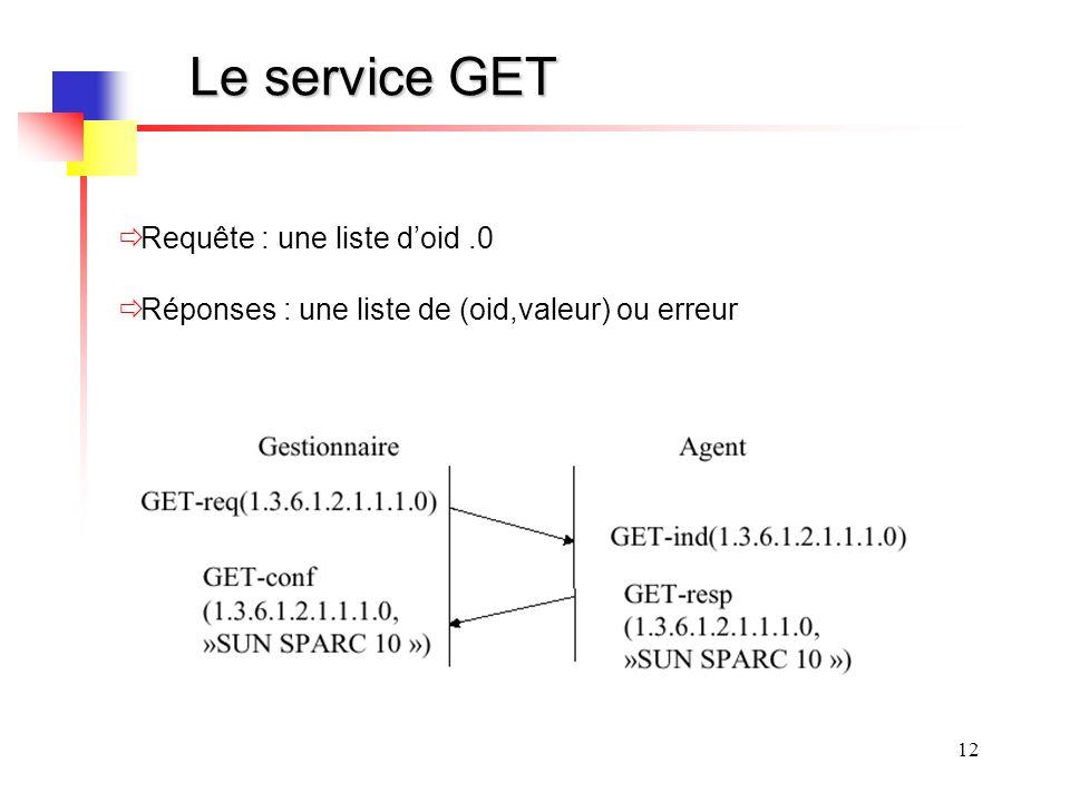 Le service GET Requête : une liste d'oid .0