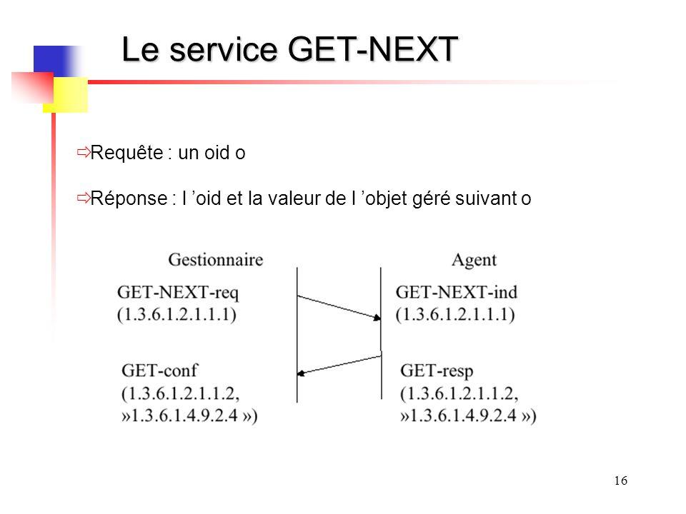 Le service GET-NEXT Requête : un oid o