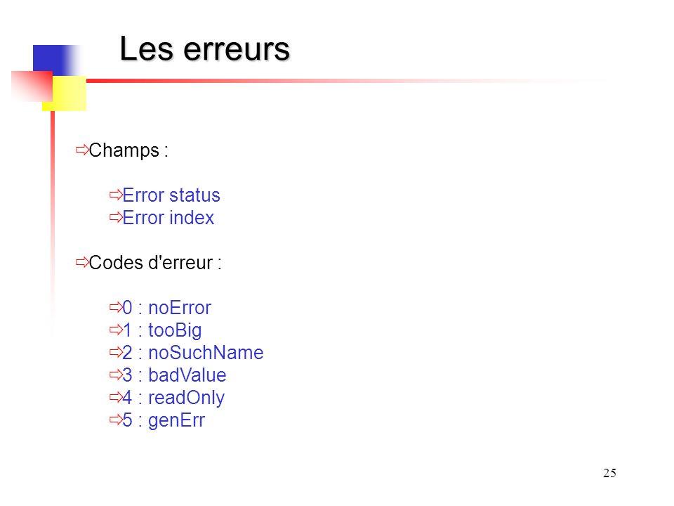 Les erreurs Champs : Error status Error index Codes d erreur :