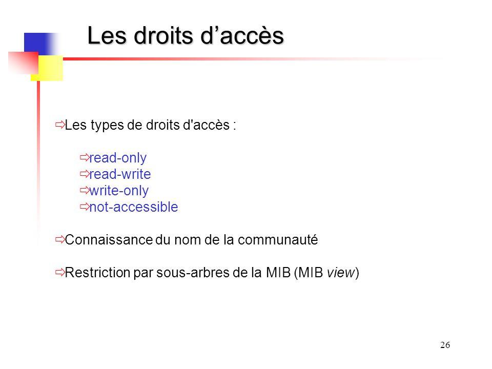 Les droits d'accès Les types de droits d accès : read-only read-write