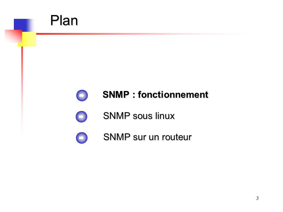 Plan SNMP : fonctionnement SNMP sous linux SNMP sur un routeur