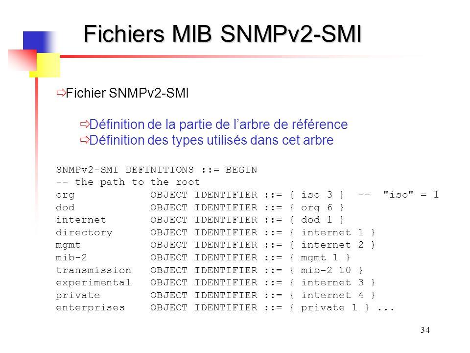 Fichiers MIB SNMPv2-SMI