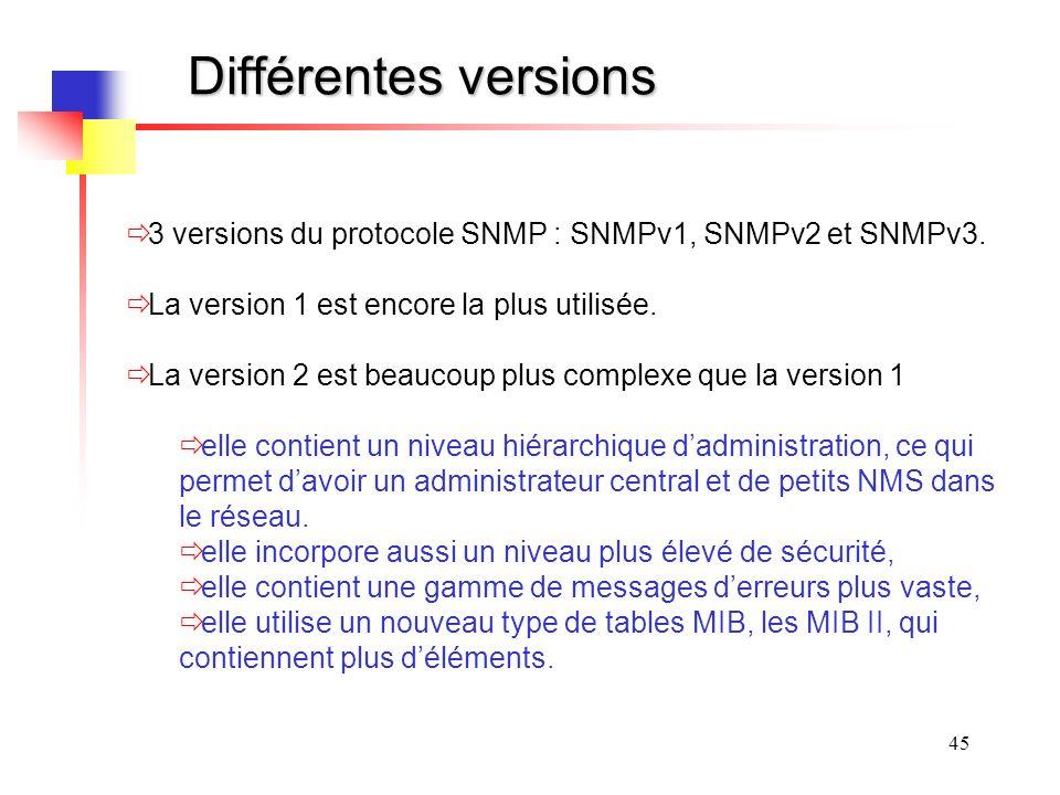 Différentes versions 3 versions du protocole SNMP : SNMPv1, SNMPv2 et SNMPv3. La version 1 est encore la plus utilisée.
