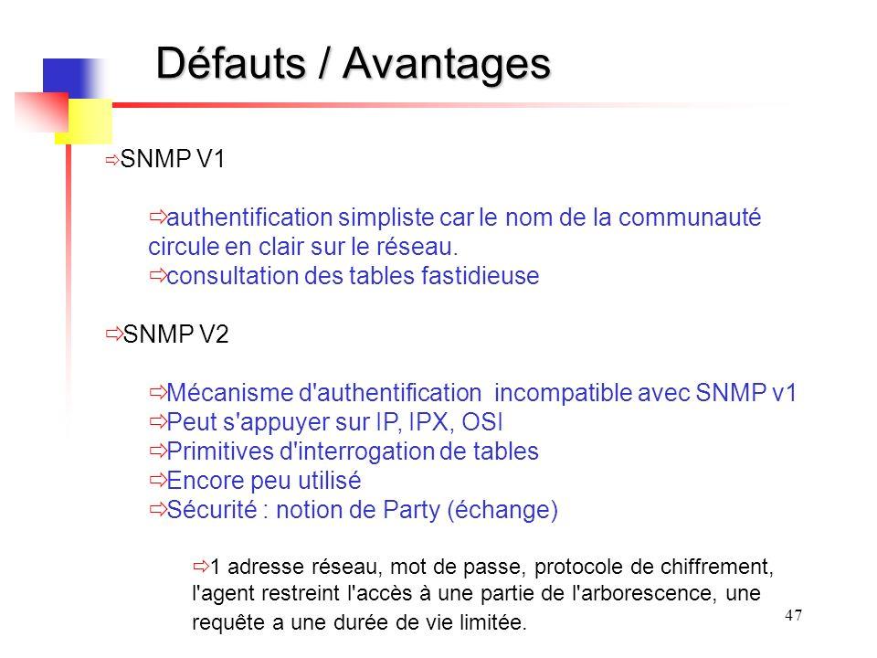 Défauts / Avantages SNMP V1. authentification simpliste car le nom de la communauté circule en clair sur le réseau.