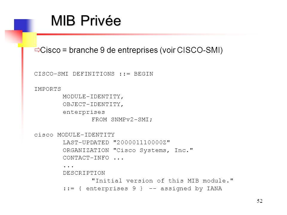 MIB Privée Cisco = branche 9 de entreprises (voir CISCO-SMI)
