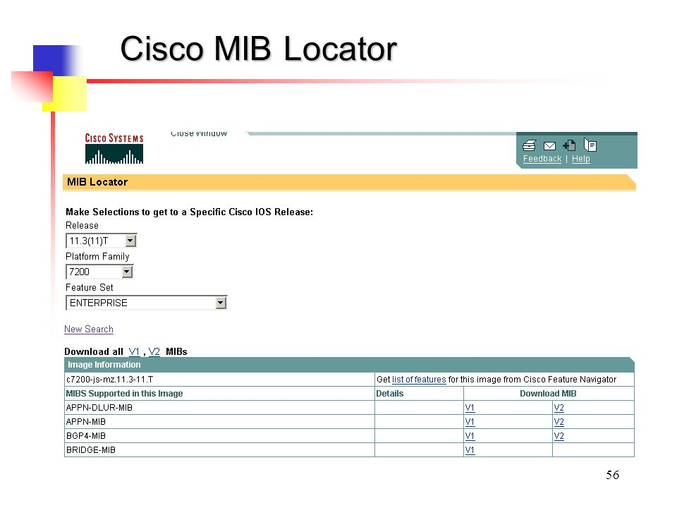 Cisco MIB Locator