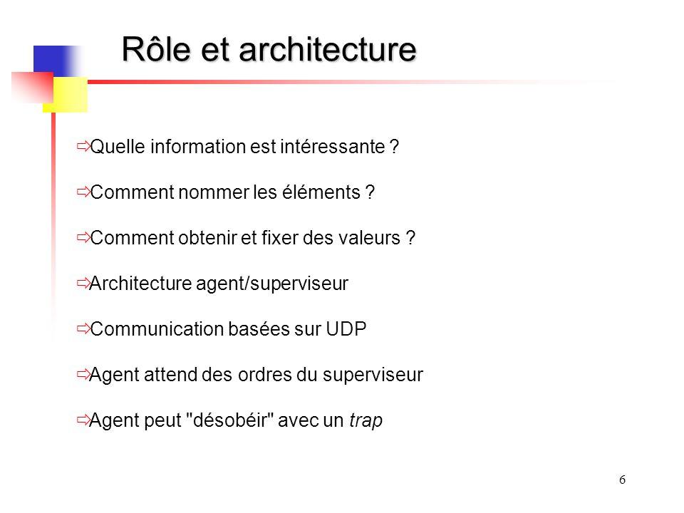 Rôle et architecture Quelle information est intéressante
