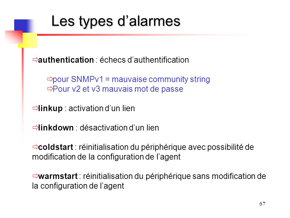 Les types d'alarmes authentication : échecs d'authentification