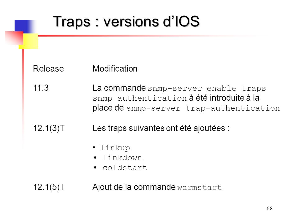 Traps : versions d'IOS Release Modification