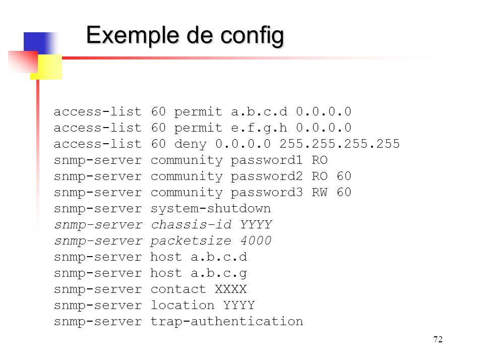 Exemple de config access-list 60 permit a.b.c.d 0.0.0.0