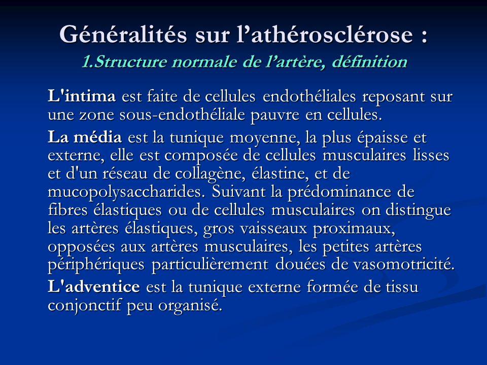Généralités sur l'athérosclérose : 1