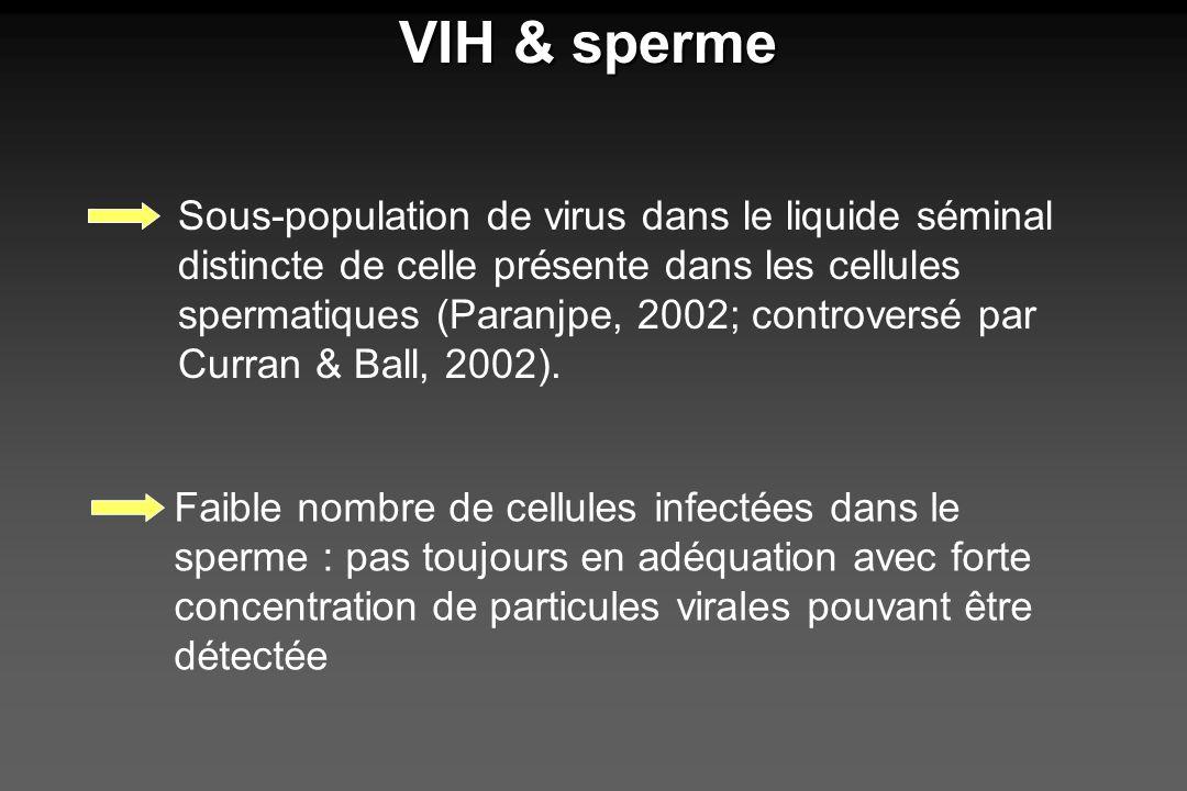 VIH & sperme