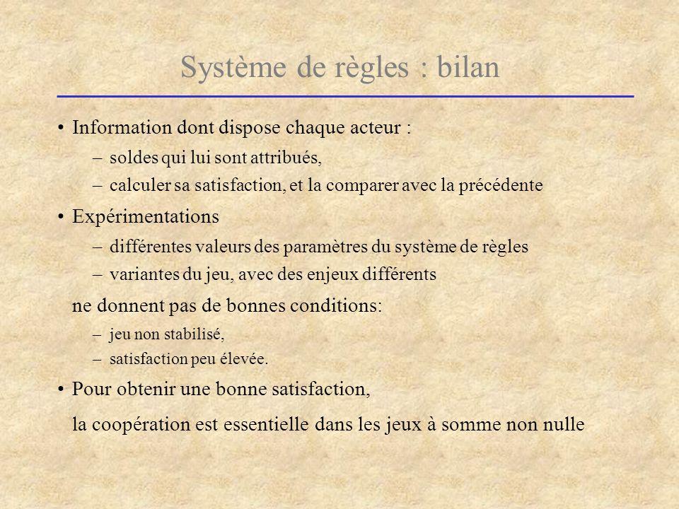 Système de règles : bilan