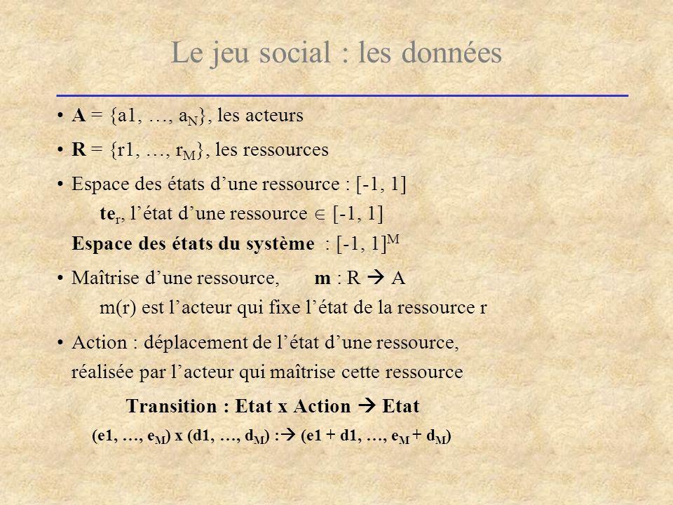 Le jeu social : les données