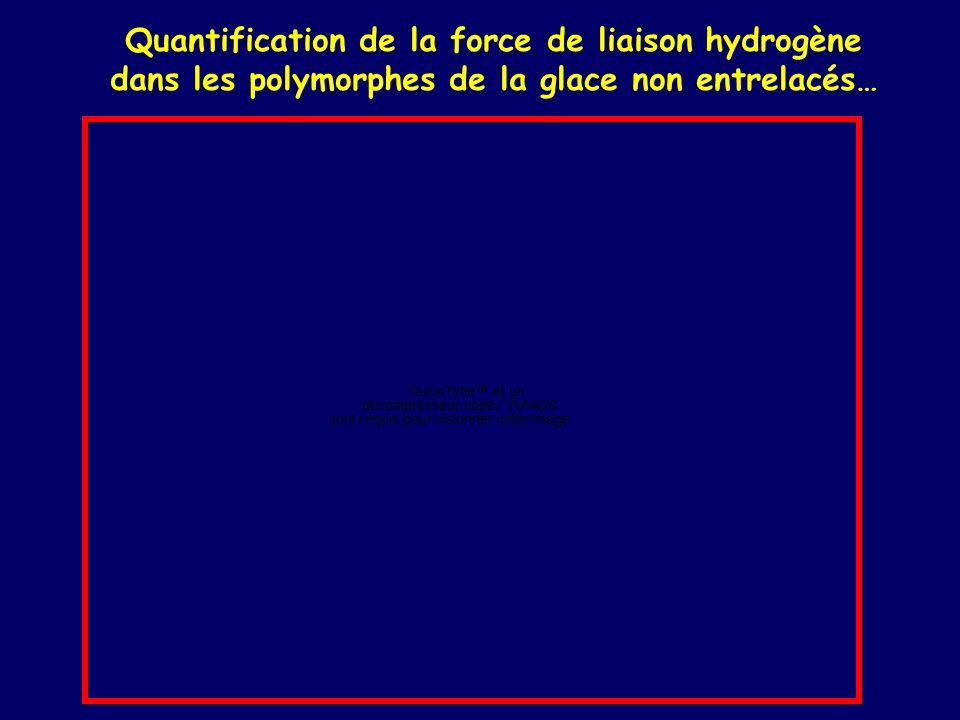 Quantification de la force de liaison hydrogène