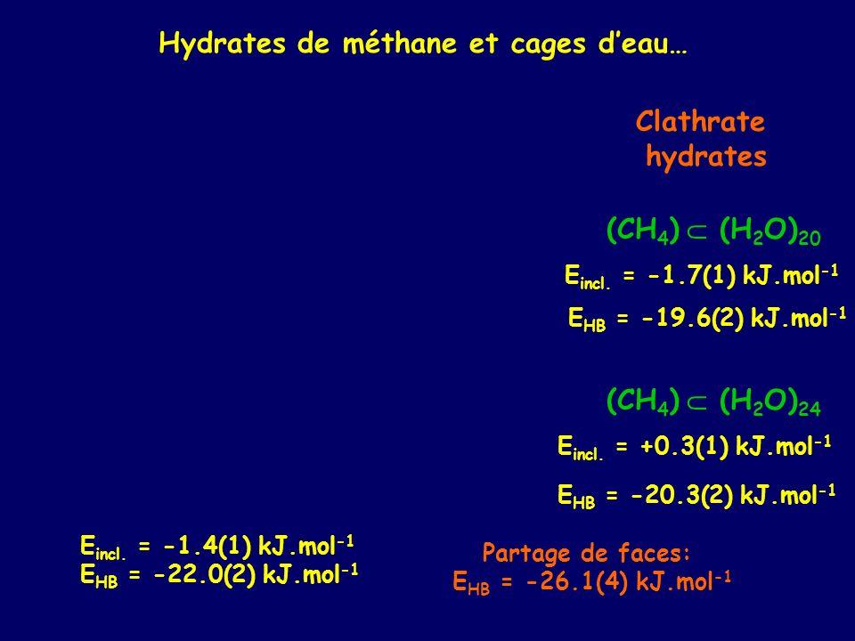 Hydrates de méthane et cages d'eau…
