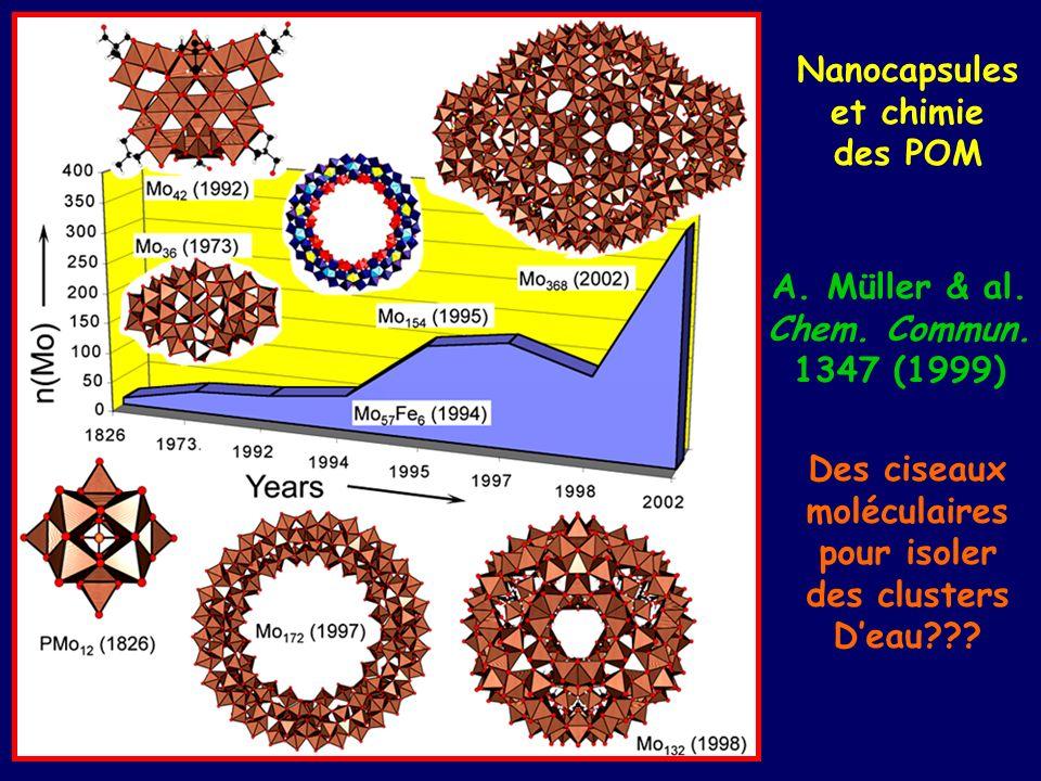 Nanocapsules et chimie. des POM. A. Müller & al. Chem. Commun. 1347 (1999) Des ciseaux. moléculaires.