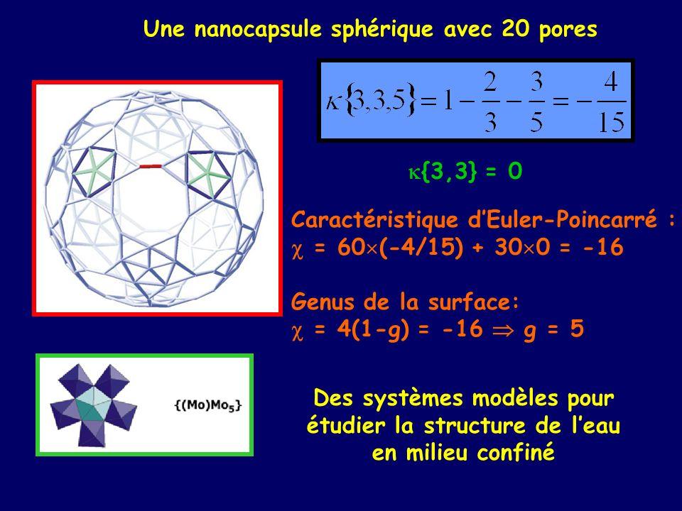 Des systèmes modèles pour étudier la structure de l'eau