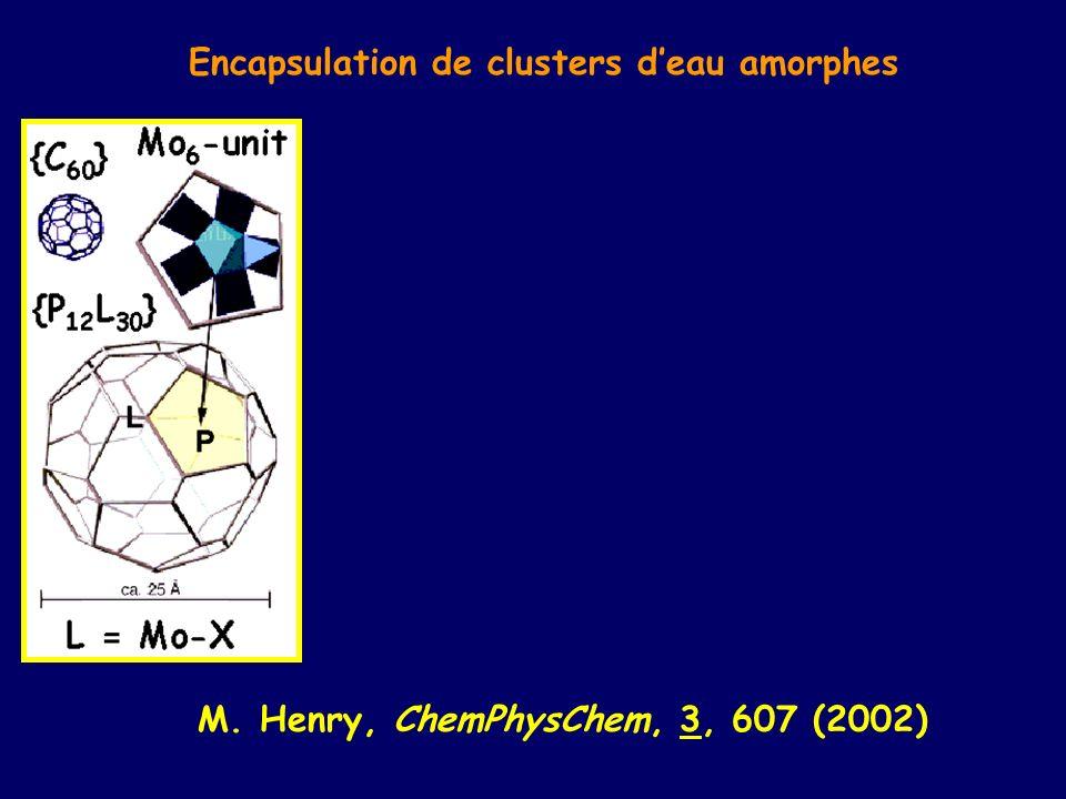 Encapsulation de clusters d'eau amorphes