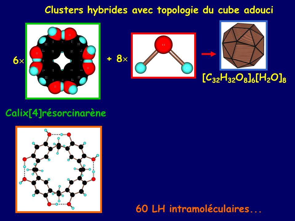 Clusters hybrides avec topologie du cube adouci