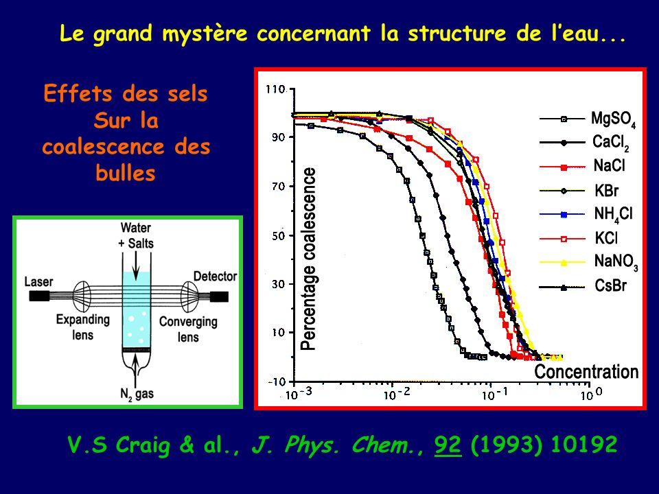 Le grand mystère concernant la structure de l'eau...