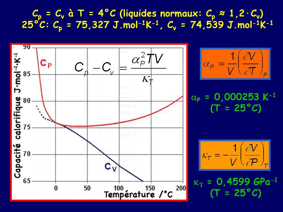 Cp = Cv à T = 4°C (liquides normaux: Cp ≈ 1,2·Cv)