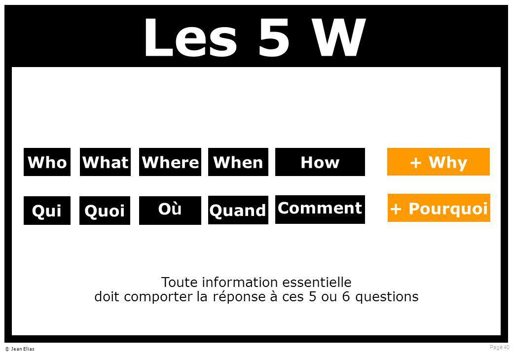 Les 5 W Who What Where When How + Why Qui Quoi Où Quand Comment