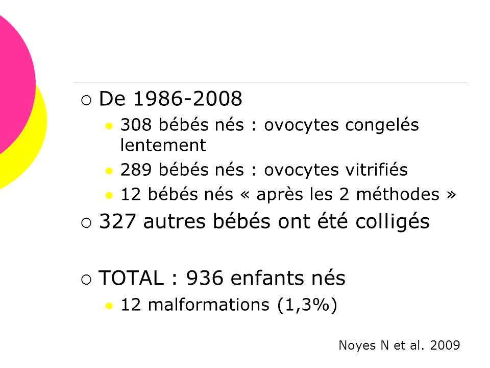 327 autres bébés ont été colligés TOTAL : 936 enfants nés