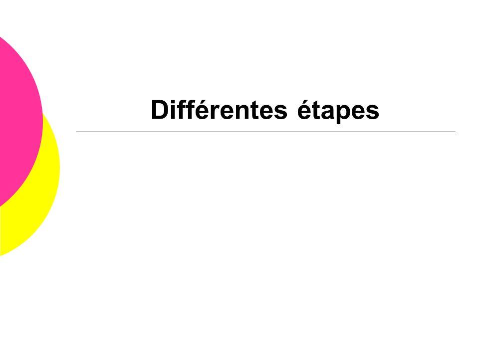 Différentes étapes