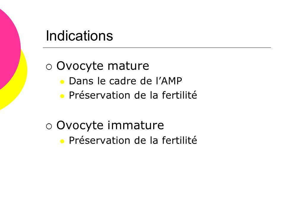 Indications Ovocyte mature Ovocyte immature Dans le cadre de l'AMP
