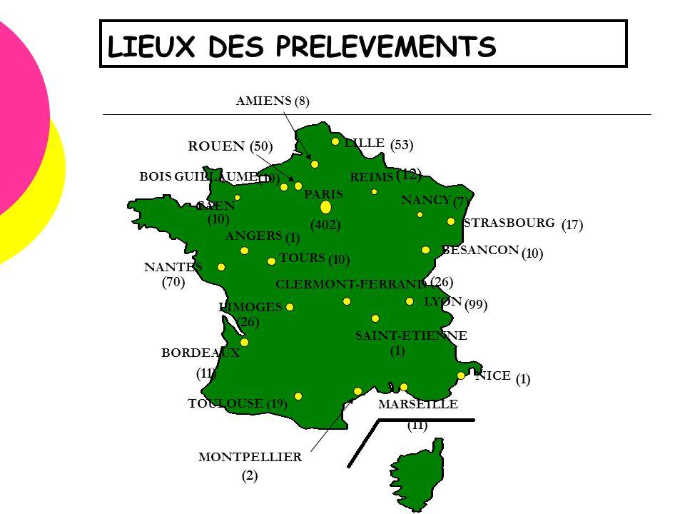 LIEUX DES PRELEVEMENTS