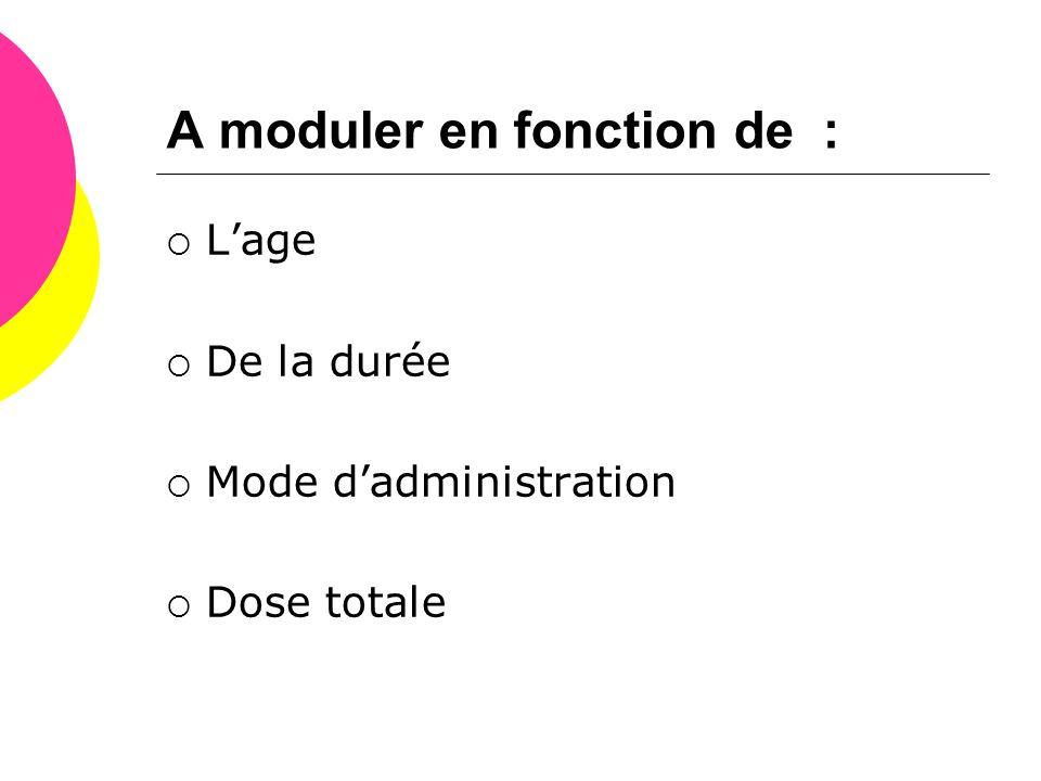 A moduler en fonction de :