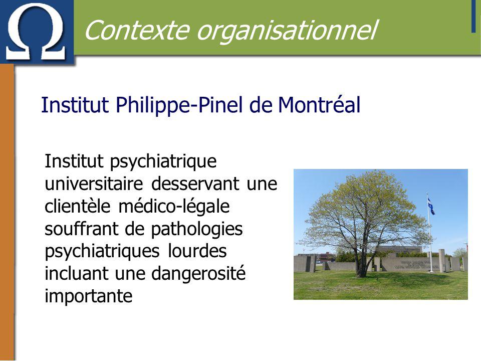 Institut Philippe-Pinel de Montréal