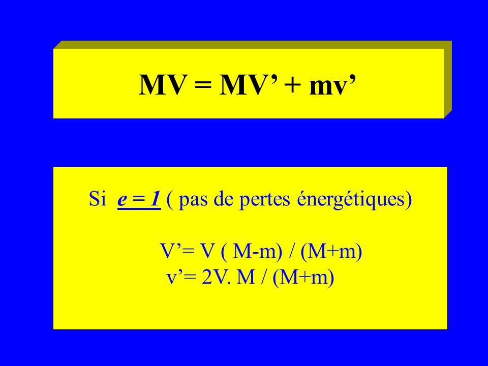Si e = 1 ( pas de pertes énergétiques)