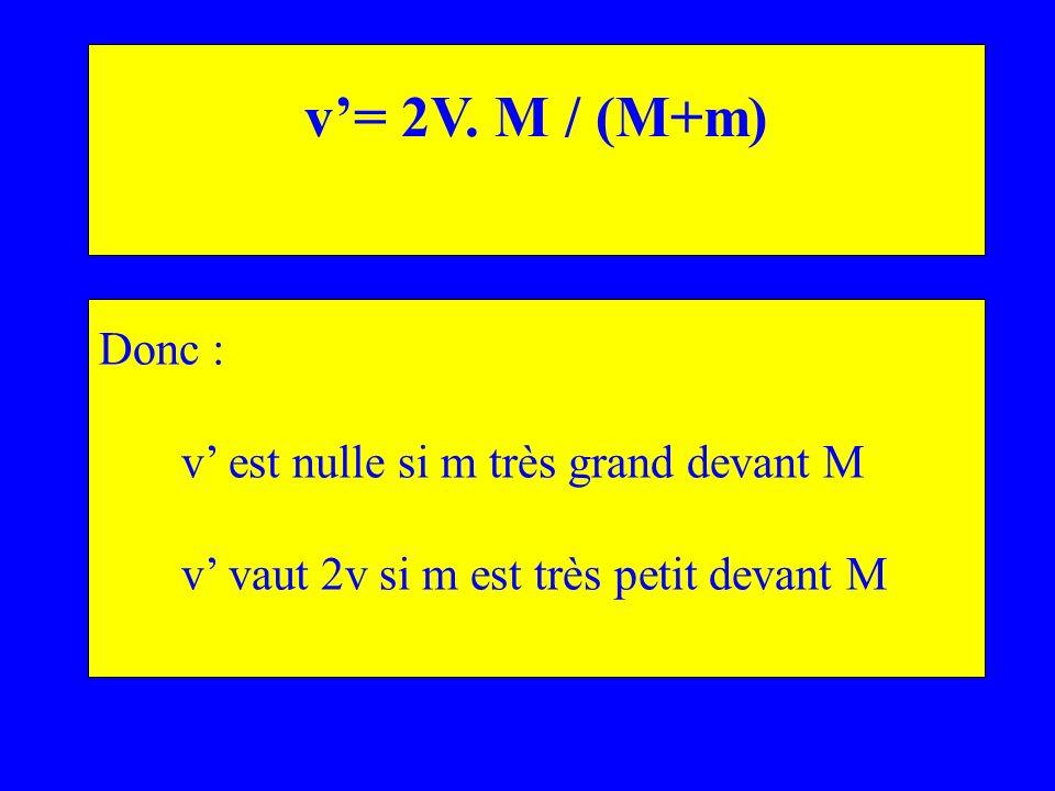 v'= 2V. M / (M+m) Donc : v' est nulle si m très grand devant M