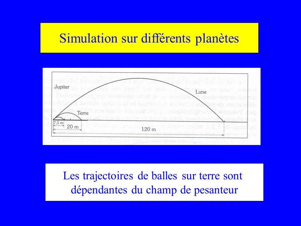 Simulation sur différents planètes